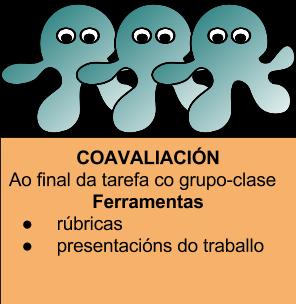 coavaliación