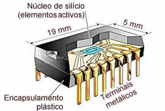 partes dun chip