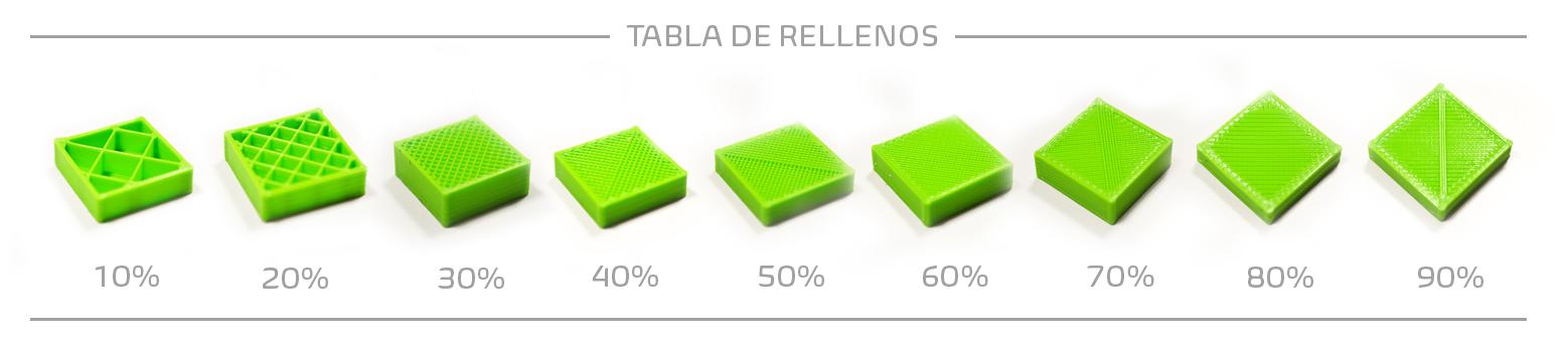 tabla_de_rellenos