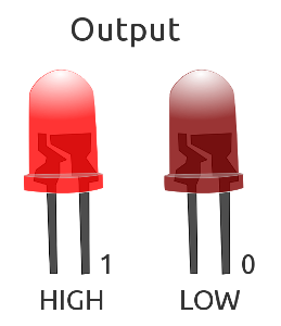 led-lamp-red-on-off