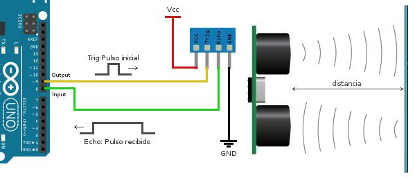 ultrasonico_grafico
