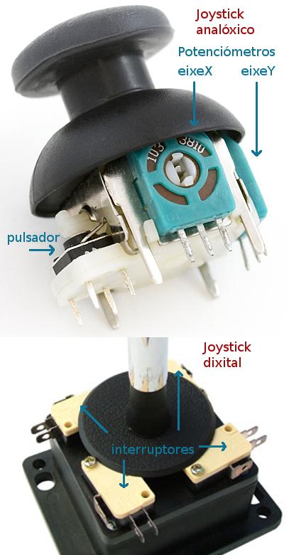 joystickandix