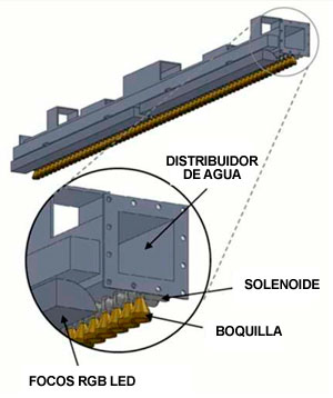 modulos-de-distribucion-de-agua_cortina-de-agua-digital