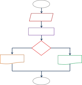 diagramafluxo