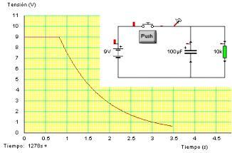 descarga dun condensador