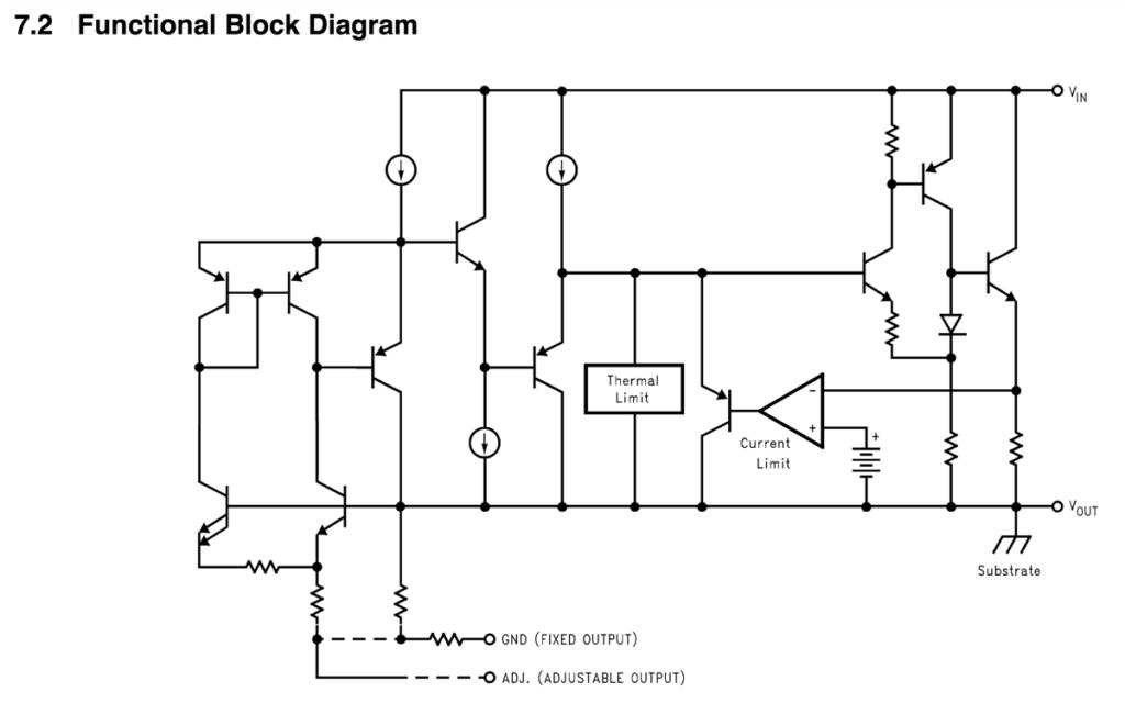 Diagrama funcional regulador 1117