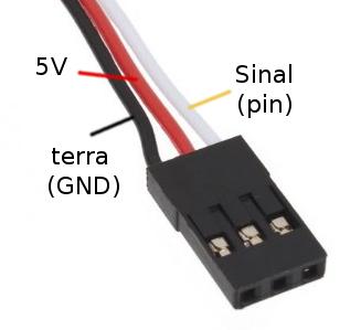 servo_cables