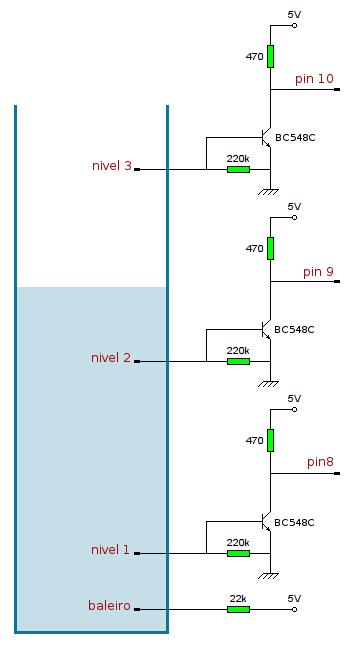sensores_nivel_auga