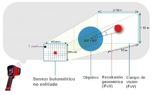 sensor_bolométrico